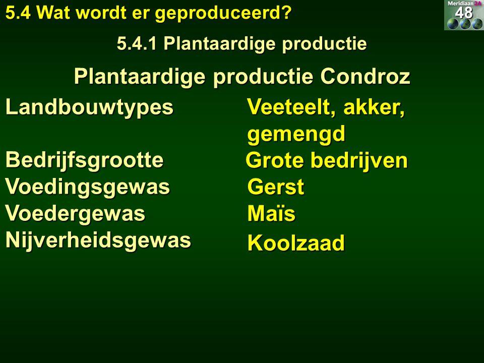 5.4.1 Plantaardige productie Plantaardige productie Condroz