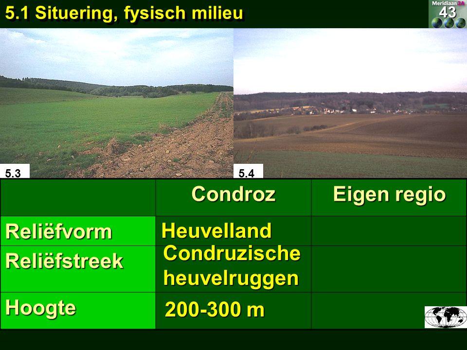 Condroz Eigen regio Reliëfvorm Reliëfstreek Hoogte Heuvelland