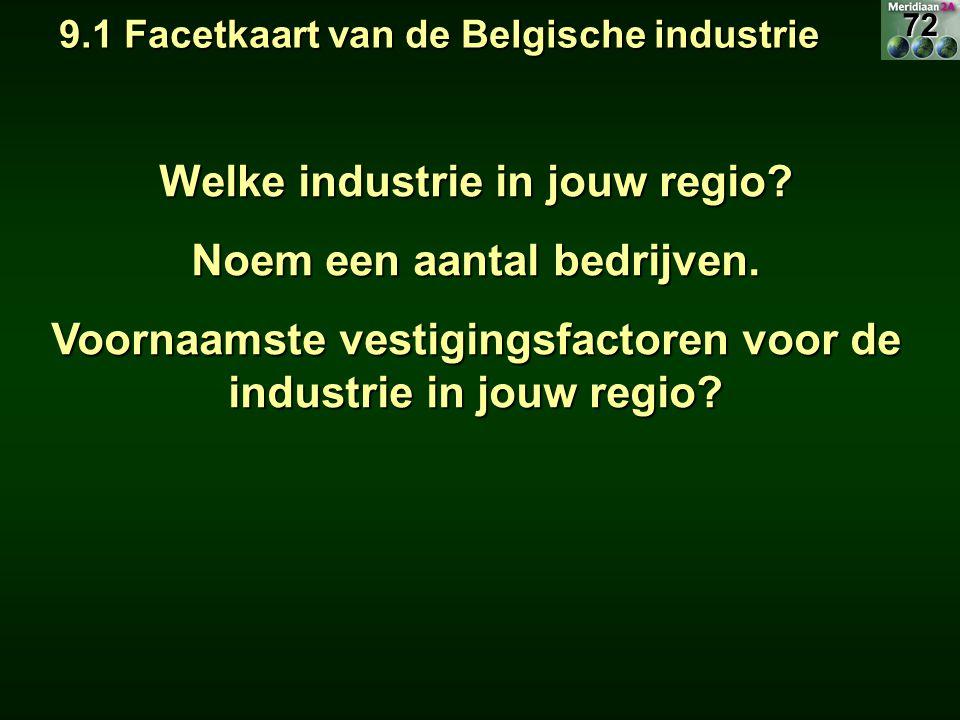 Welke industrie in jouw regio Noem een aantal bedrijven.