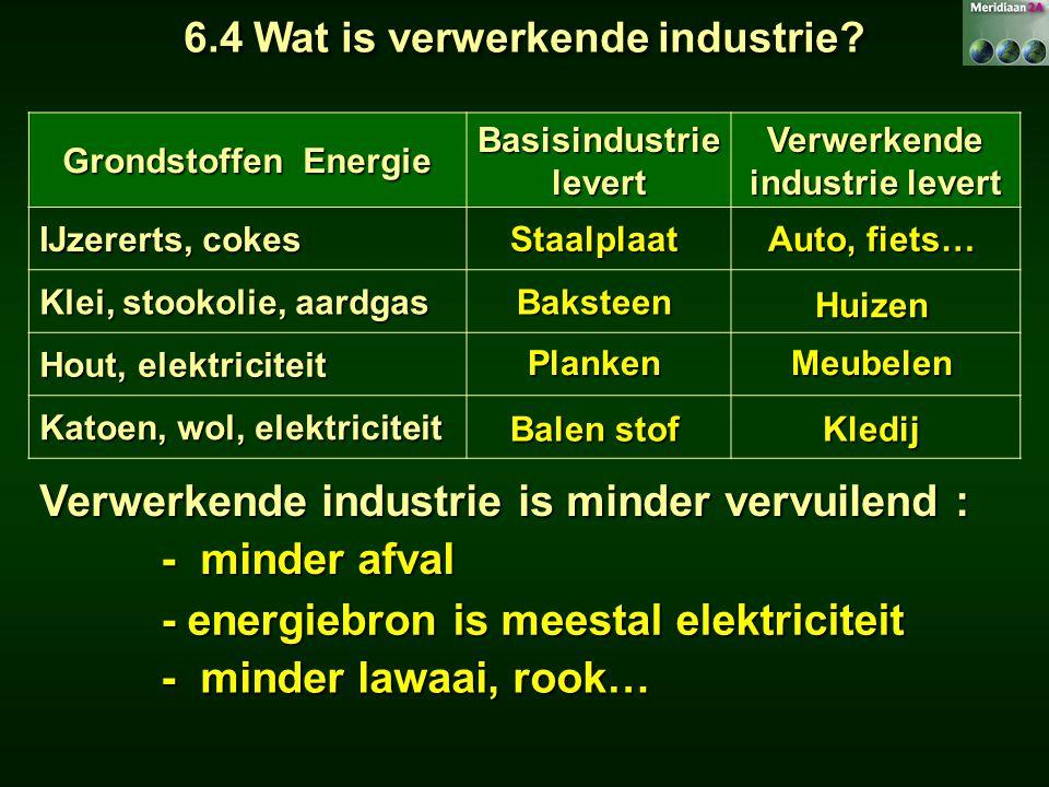 Verwerkende industrie is minder vervuilend : - minder afval