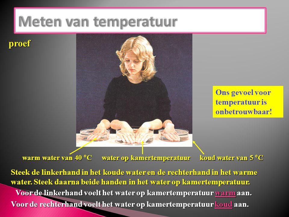 Meten van temperatuur proef