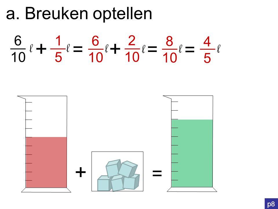 + + + = = = = a. Breuken optellen 6 10 1 5 6 10 2 10 8 10 4 5 l l l l