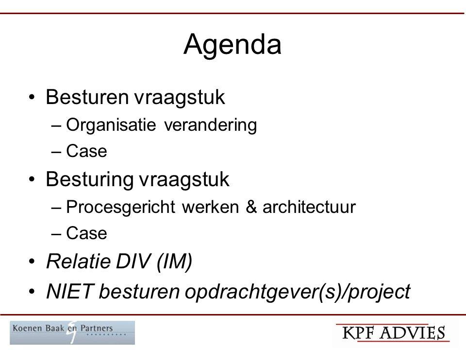 Agenda Besturen vraagstuk Besturing vraagstuk Relatie DIV (IM)