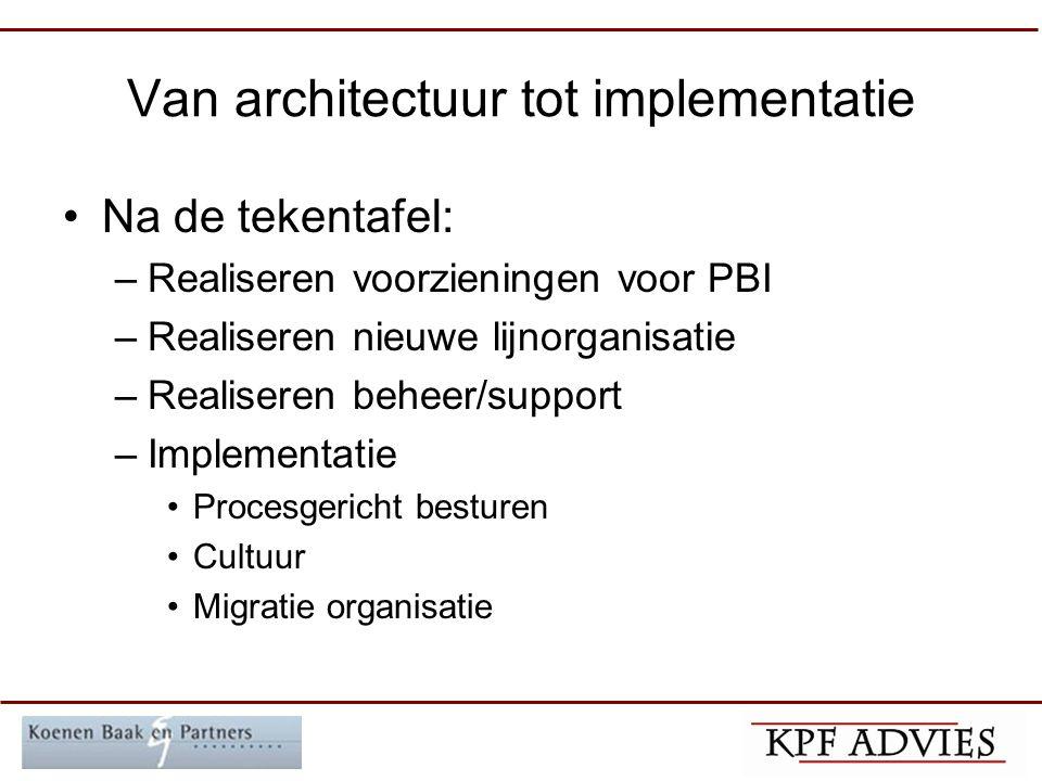 Van architectuur tot implementatie