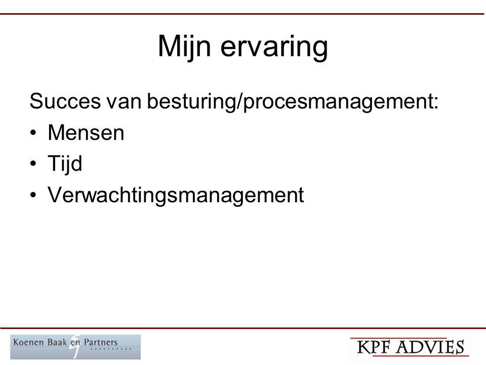 Mijn ervaring Succes van besturing/procesmanagement: Mensen Tijd
