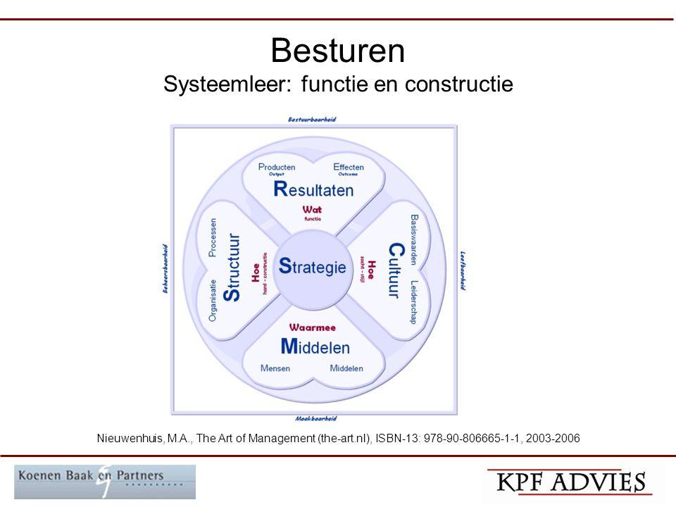 Besturen Systeemleer: functie en constructie