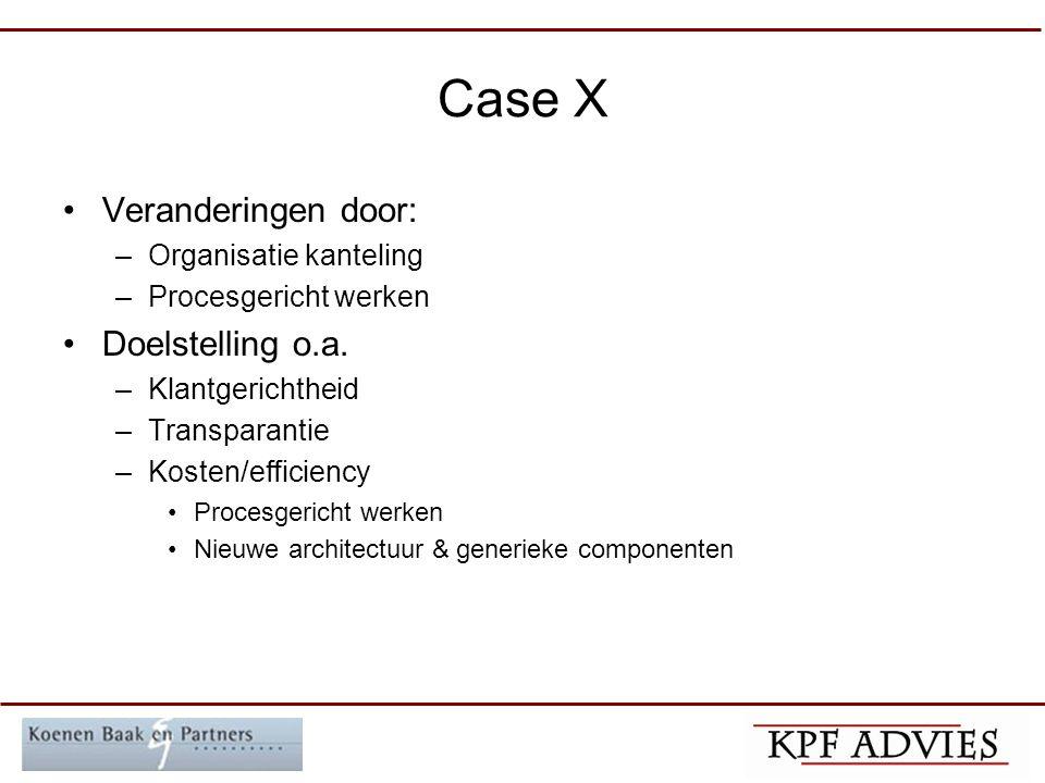 Case X Veranderingen door: Doelstelling o.a. Organisatie kanteling