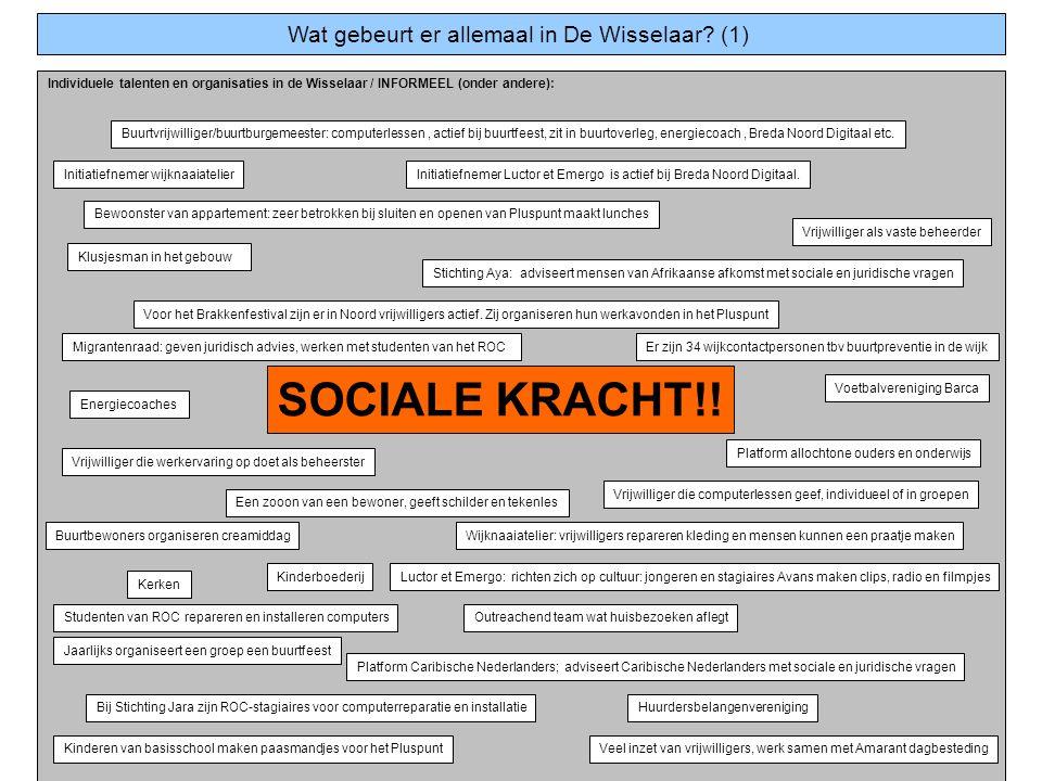 SOCIALE KRACHT!! Wat gebeurt er allemaal in De Wisselaar (1)