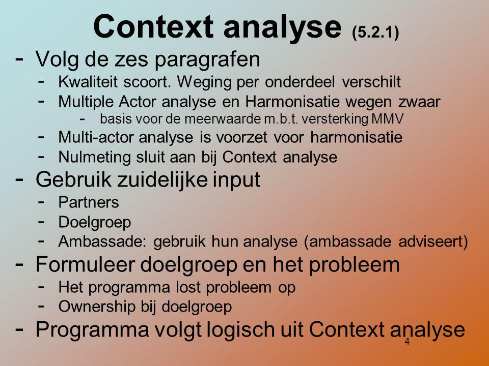 Context analyse (5.2.1) Volg de zes paragrafen