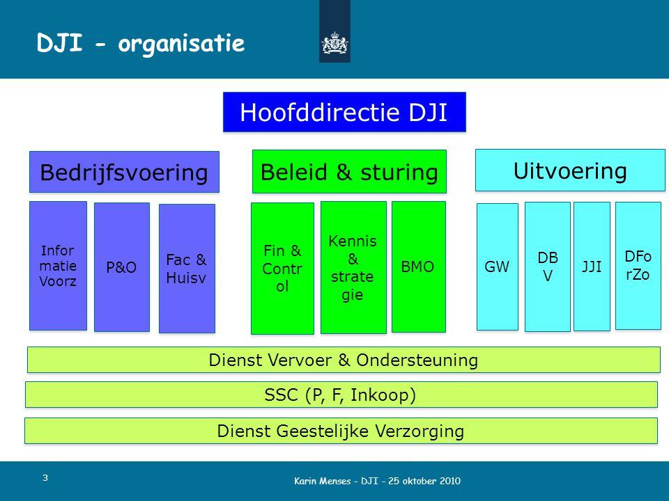 DJI - organisatie Hoofddirectie DJI Bedrijfsvoering Beleid & sturing