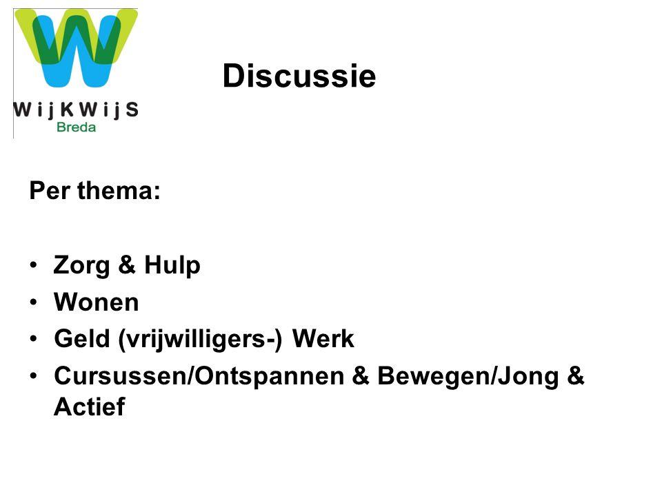 Discussie Per thema: Zorg & Hulp Wonen Geld (vrijwilligers-) Werk