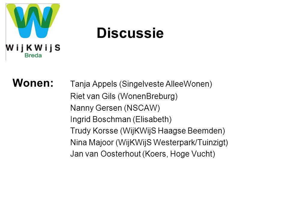 Discussie Wonen: Tanja Appels (Singelveste AlleeWonen)