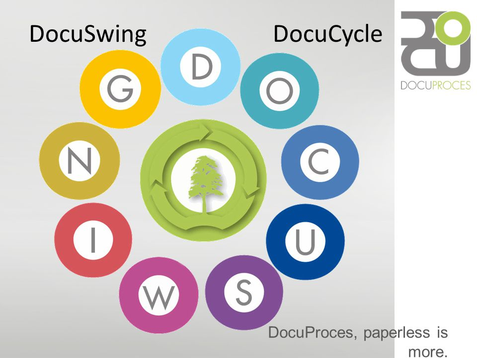 DocuSwing DocuCycle