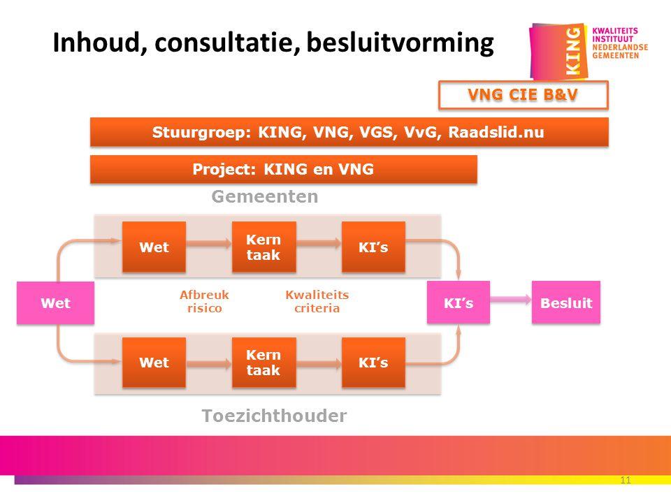 Inhoud, consultatie, besluitvorming