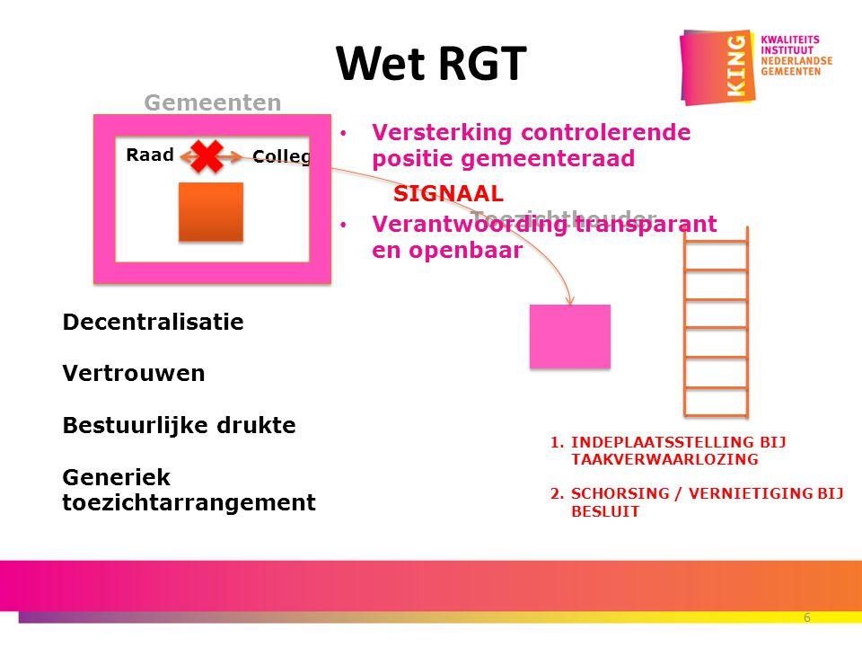 Wet RGT Gemeenten Versterking controlerende positie gemeenteraad