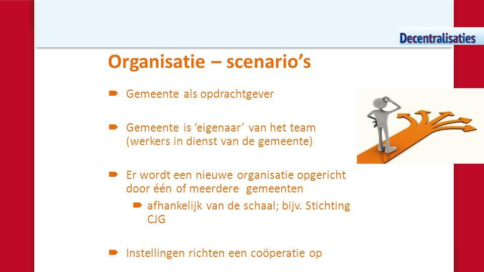 Organisatie – scenario's
