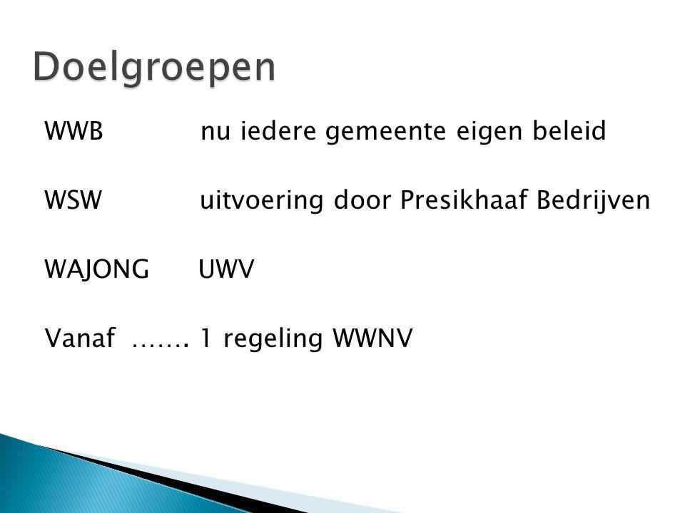 Doelgroepen WWB nu iedere gemeente eigen beleid WSW uitvoering door Presikhaaf Bedrijven WAJONG UWV Vanaf …….