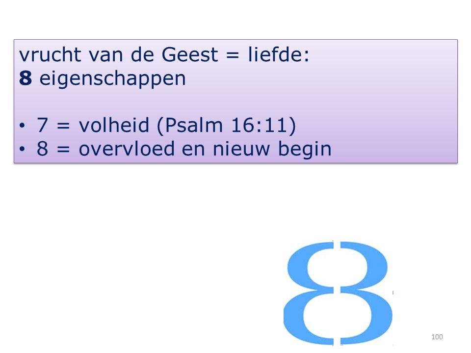 vrucht van de Geest = liefde: