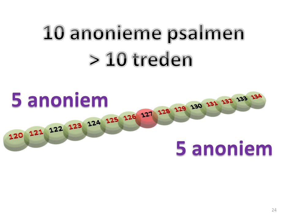 10 anonieme psalmen > 10 treden 5 anoniem 5 anoniem