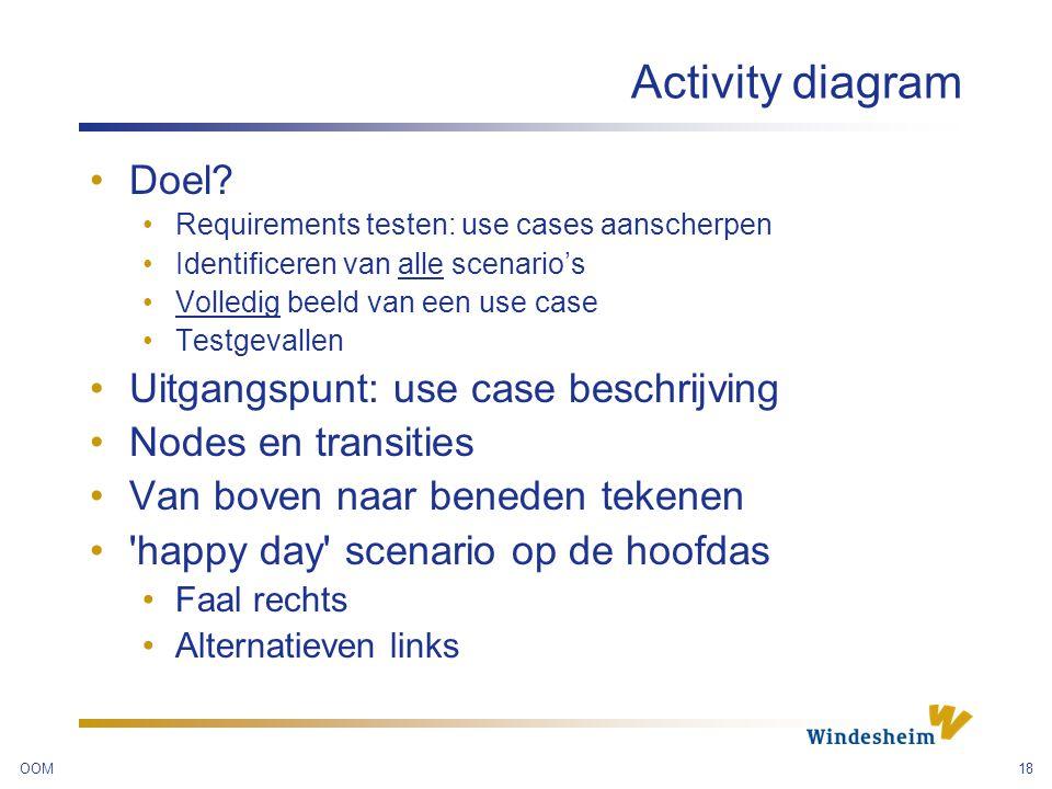 Activity diagram Doel Uitgangspunt: use case beschrijving
