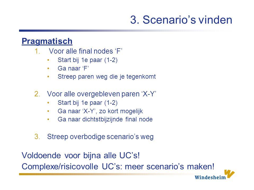 3. Scenario's vinden Pragmatisch Voldoende voor bijna alle UC's!