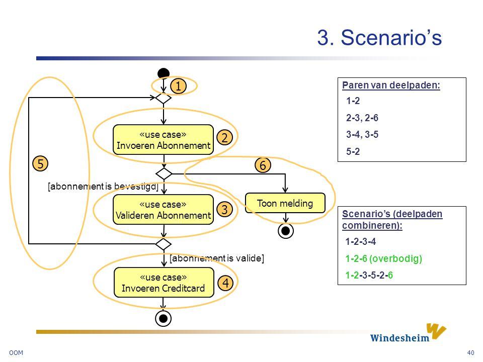 3. Scenario's 1 2 5 6 3 4 Paren van deelpaden: 1-2 2-3, 2-6 3-4, 3-5