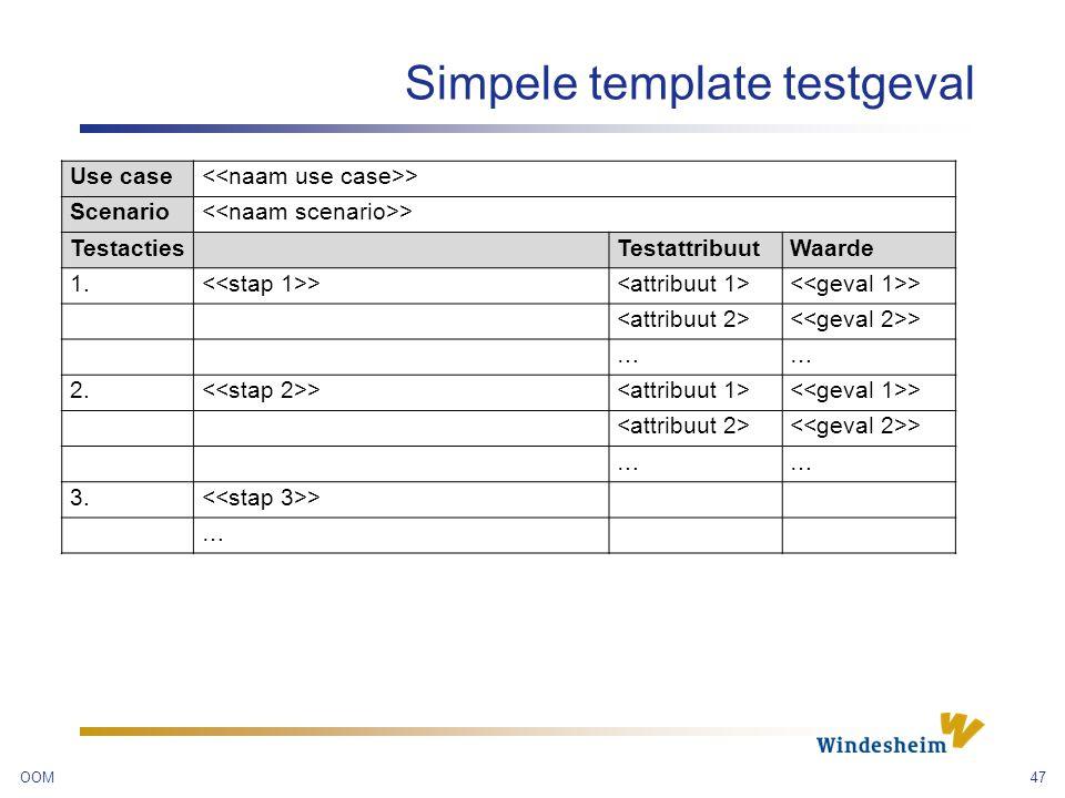 Simpele template testgeval