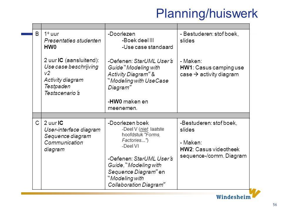 Planning/huiswerk B. 1e uur Presentaties studenten HW0 2 uur IC (aansluitend): Use case beschrijving v2.