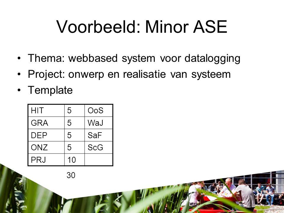 Voorbeeld: Minor ASE Thema: webbased system voor datalogging