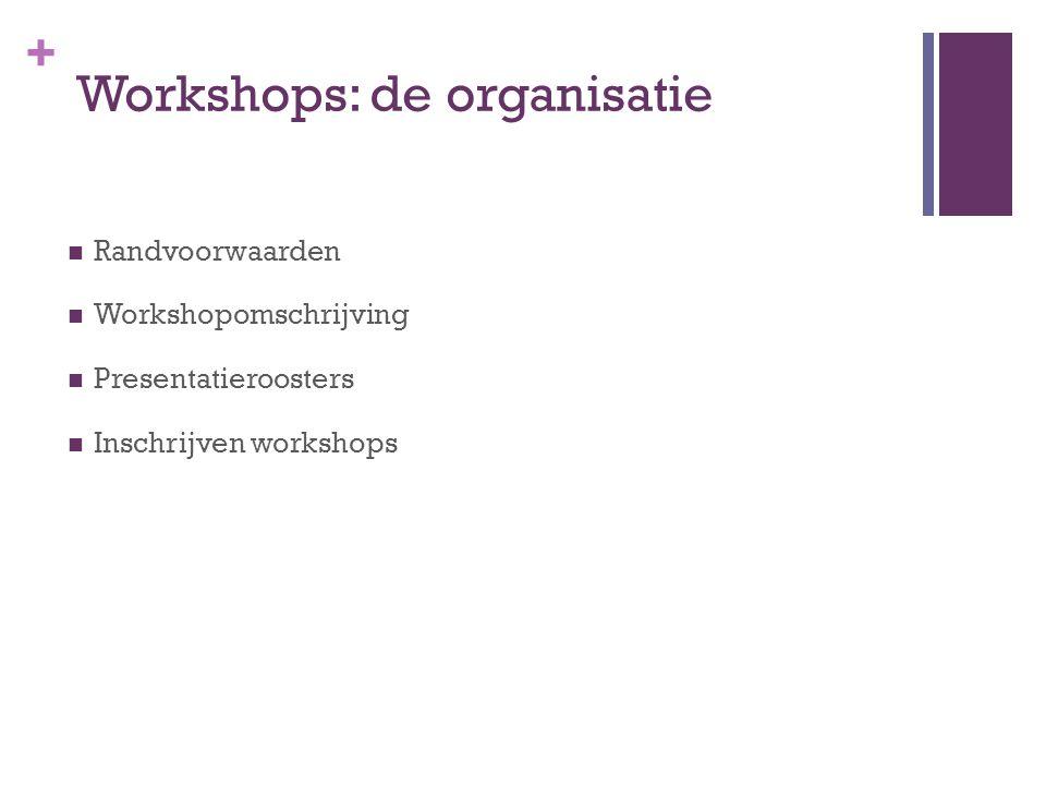 Workshops: de organisatie