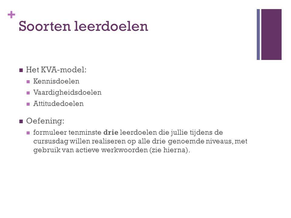 Soorten leerdoelen Het KVA-model: Oefening: Kennisdoelen