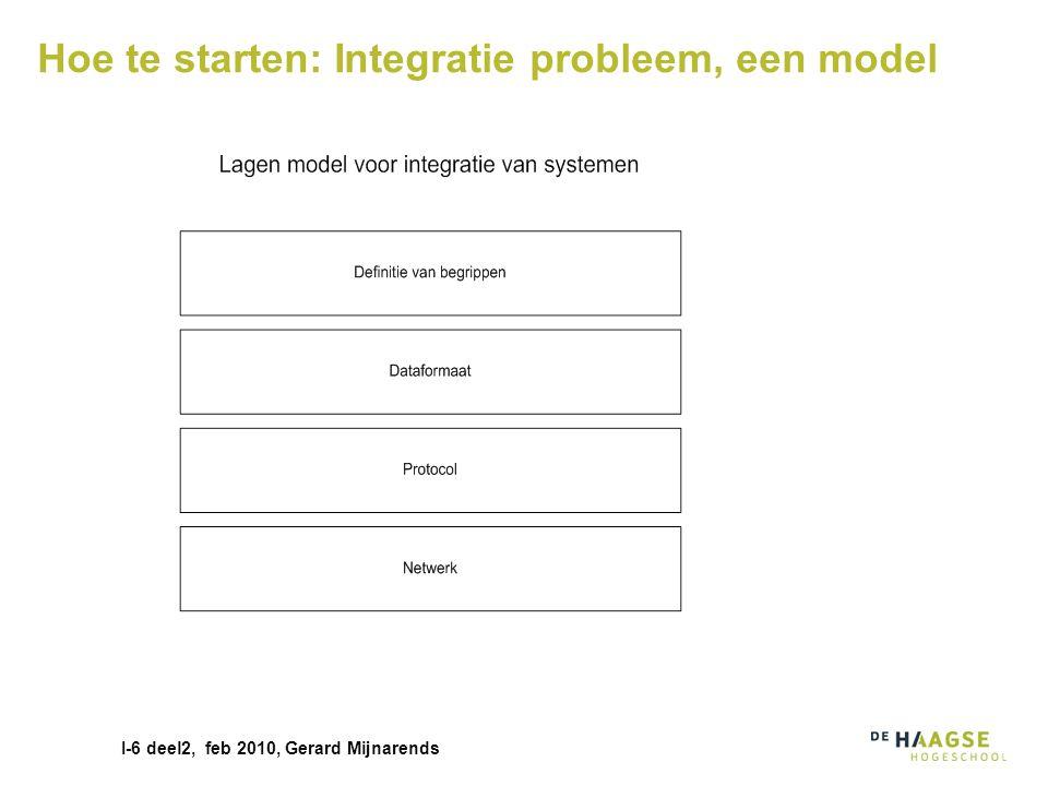 Hoe te starten: Integratie probleem, een model