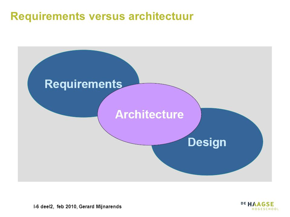 Requirements versus architectuur