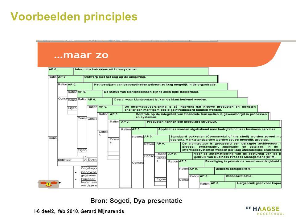 Voorbeelden principles