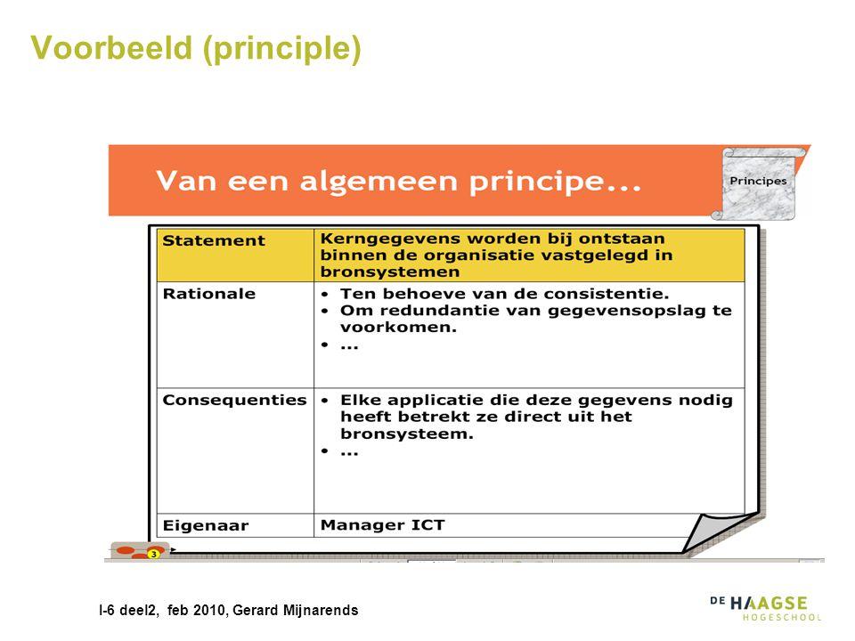 Voorbeeld (principle)