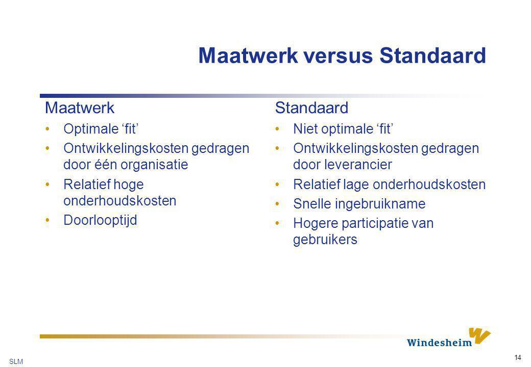 Maatwerk versus Standaard