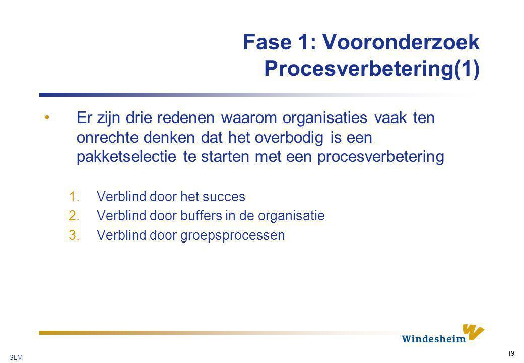 Fase 1: Vooronderzoek Procesverbetering(1)