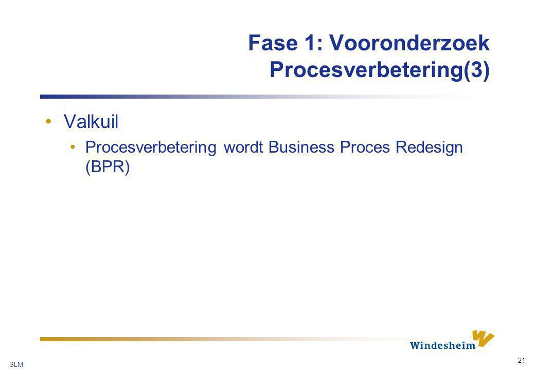 Fase 1: Vooronderzoek Procesverbetering(3)