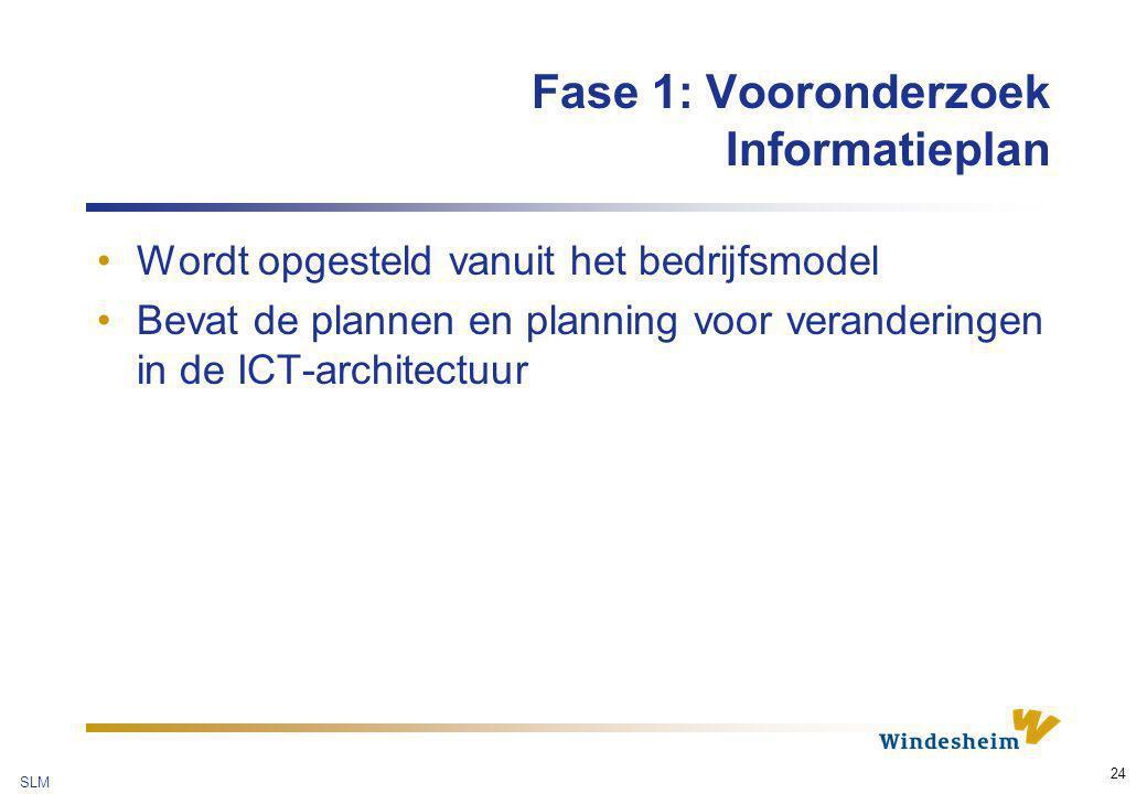 Fase 1: Vooronderzoek Informatieplan