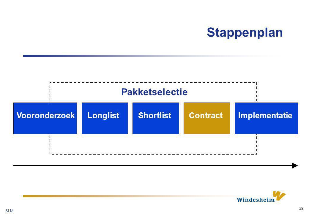 Stappenplan Pakketselectie Vooronderzoek Longlist Shortlist Contract