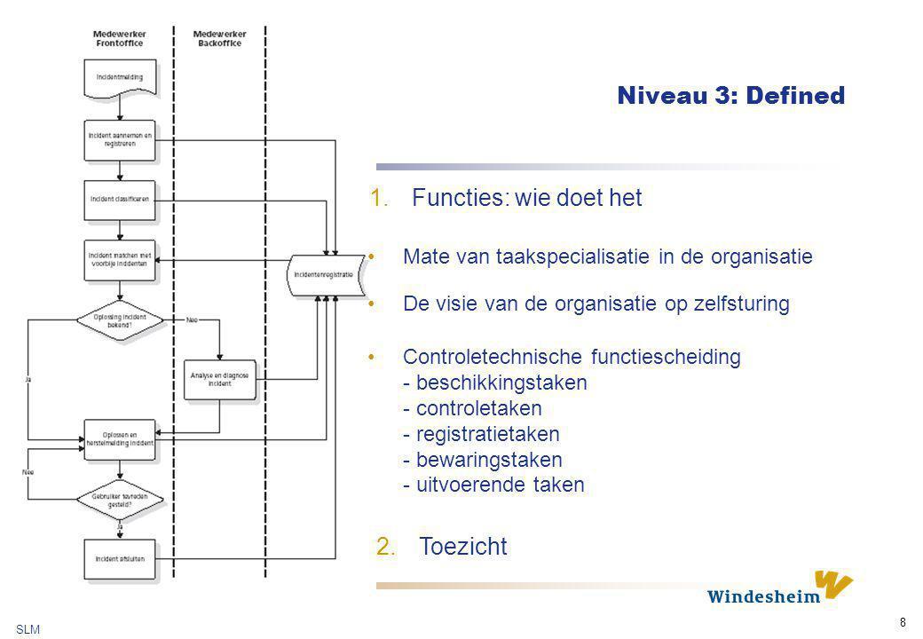 Niveau 3: Defined Functies: wie doet het Toezicht