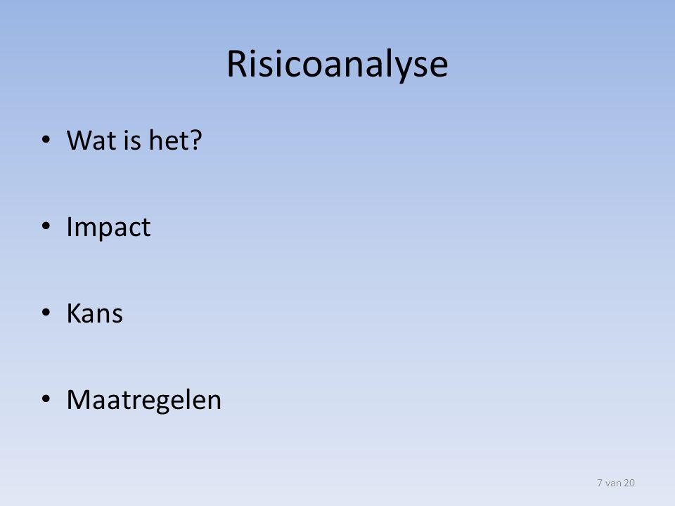 Risicoanalyse Wat is het Impact Kans Maatregelen