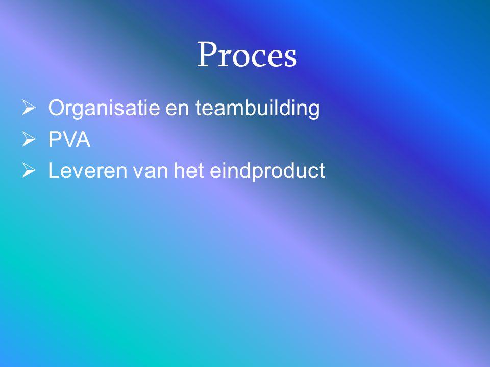 Organisatie en teambuilding PVA Leveren van het eindproduct
