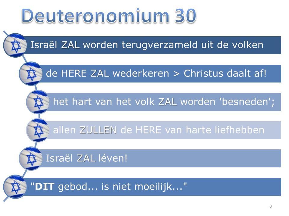 Deuteronomium 30 Israël ZAL worden terugverzameld uit de volken