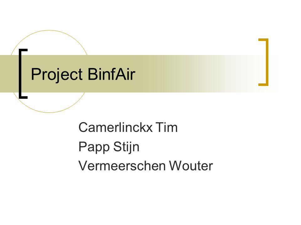 Camerlinckx Tim Papp Stijn Vermeerschen Wouter