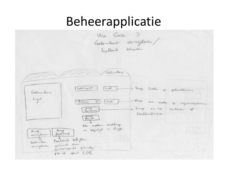 Beheerapplicatie