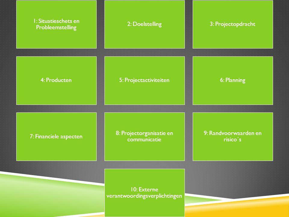 Inhoud 1: Situatieschets en Probleemstelling 2: Doelstelling