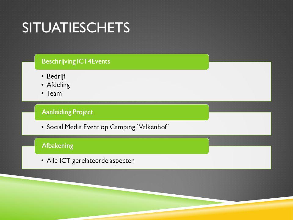 Situatieschets Beschrijving ICT4Events Bedrijf Afdeling Team