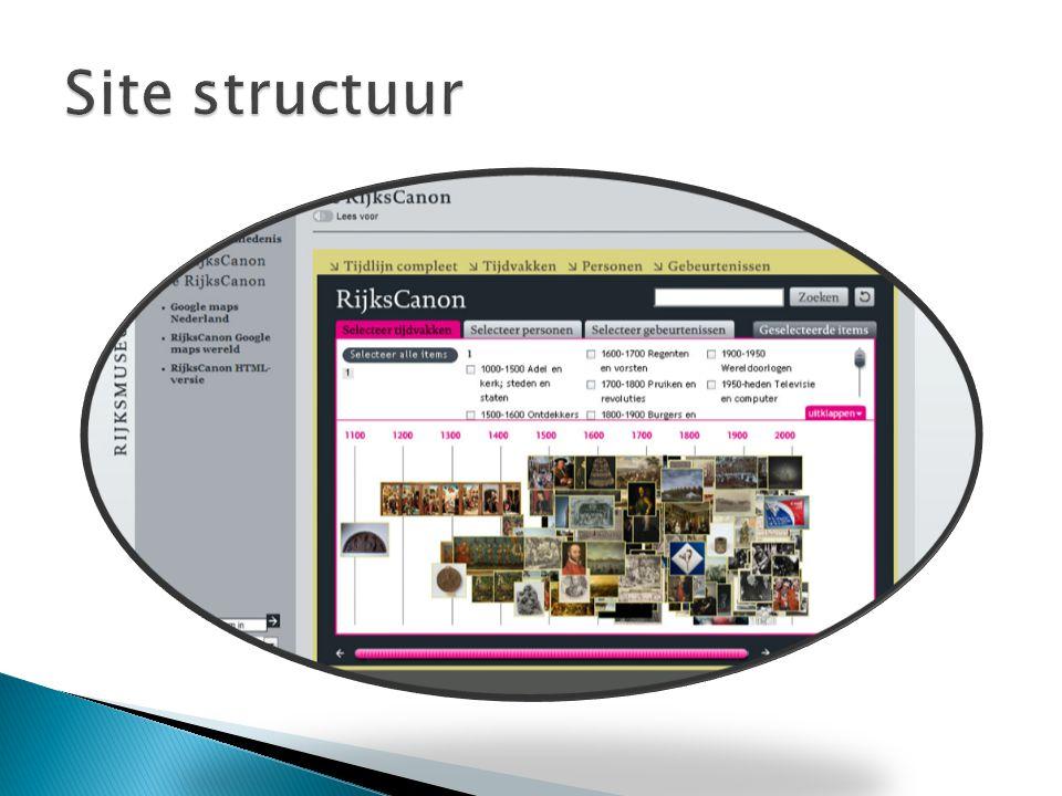 Site structuur