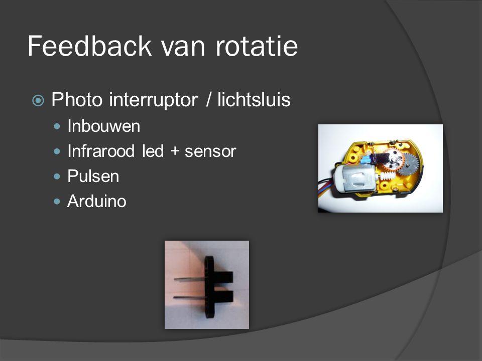 Feedback van rotatie Photo interruptor / lichtsluis Inbouwen